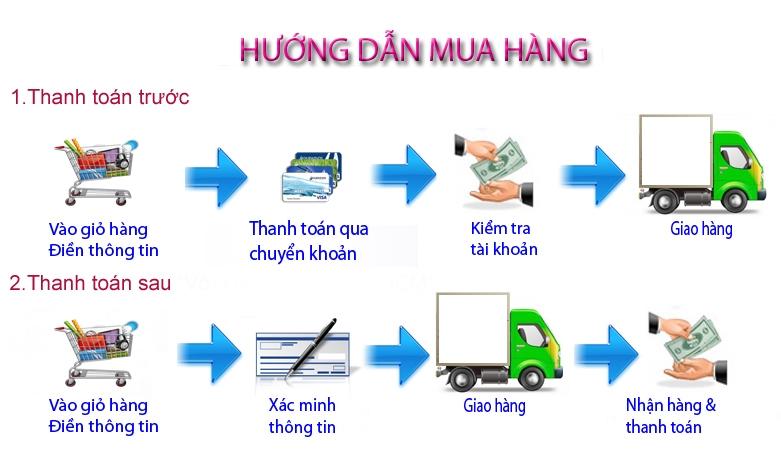 cong-thong-tin-dien-tu