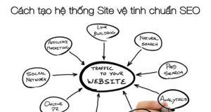 quy trình xây dựng website vệ tinh