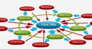 cách xây dựng mô hình từ web vệ tinh 2.0